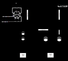 Figure 1: Flow diagram Natural Gas System C