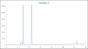 quothand-sanitizer-analysisquot-new-application-note